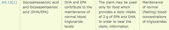 EPA y DHA claim