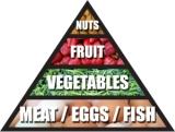 Opinión sobre la Dieta Paleo (Entrevista deRadio)
